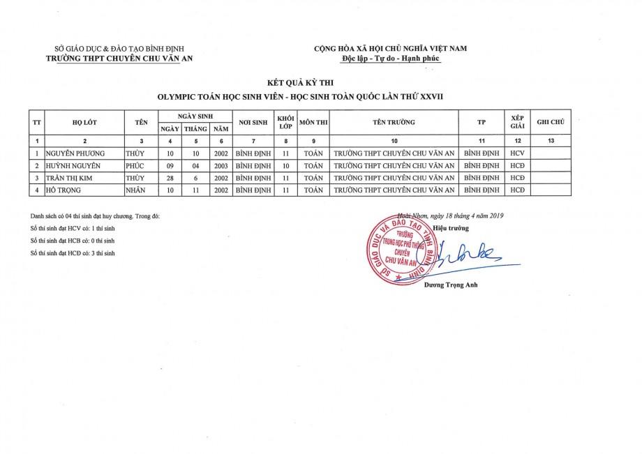Kết quả kỳ thi Olympic Toán học học sinh - sinh viên toàn quốc lần thứ XXVII