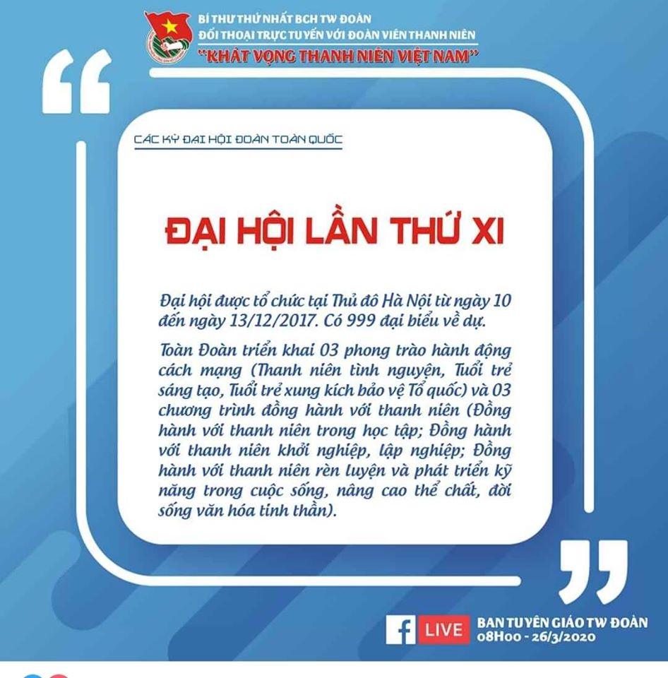 Ngày 26/3/1931, Đoàn TNCS Đông Dương (nay là Đoàn TNCS Hồ Chí Minh) chính thức được thành lập.